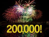 200k user
