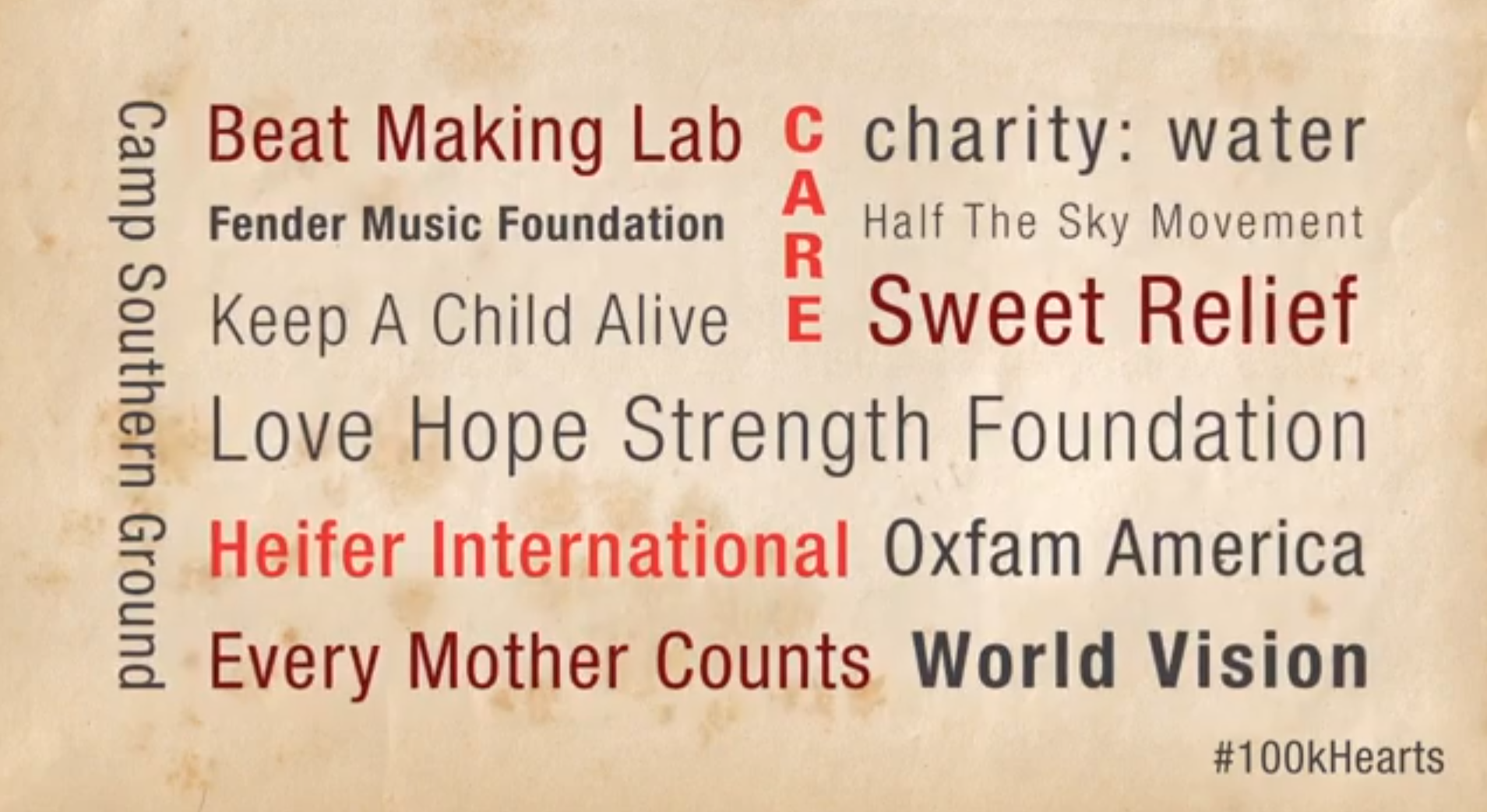 World Vision, Sweet Relief, Oxfam America, Love Hope Strength, Keep a Child Alive, Heifer International, Half the Sky Movement, Fender Music Foundation, Every Mother Counts, charity: water, CARE, Camp Southern Ground, Beat Making Lab