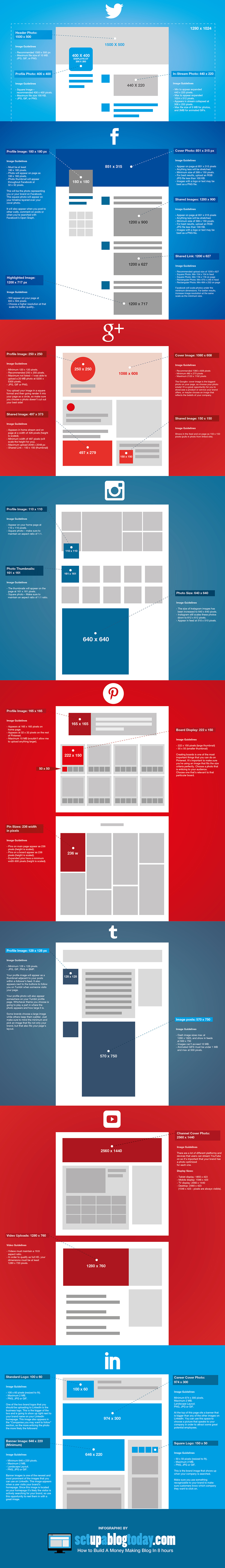 social-media-image-size-cheat-sheet-2015-blog