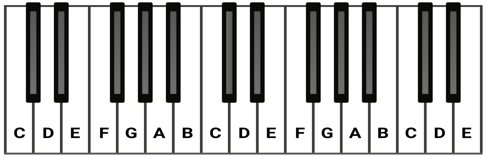Guide to Music Theory